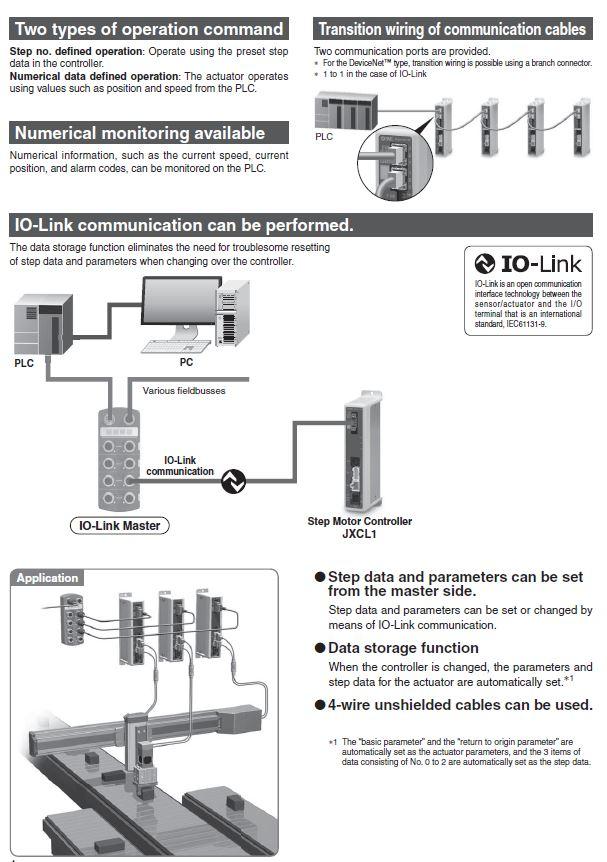 Bộ điều khiển xylanh điện dòng JXCE1/91/P1/D1/L1