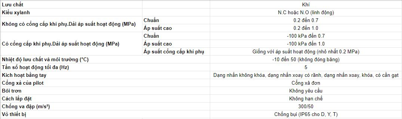 thong so ky thuat van dinh huong dong VP300-500-700