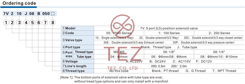 so do chon ma AIRTAC Solenoid Valve 7V Series