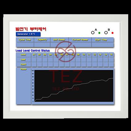 Màn Hình LCD Công Nghiệp SX1900D-T