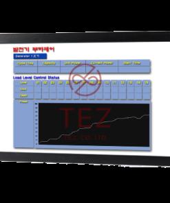 Màn Hình LCD Công Nghiệp WS2200