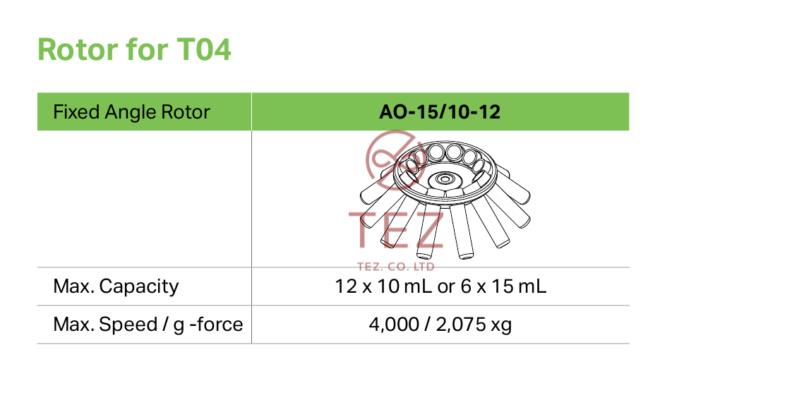 Máy Ly Tâm Hanil Tốc Độ Thấp T04 rotor va pk